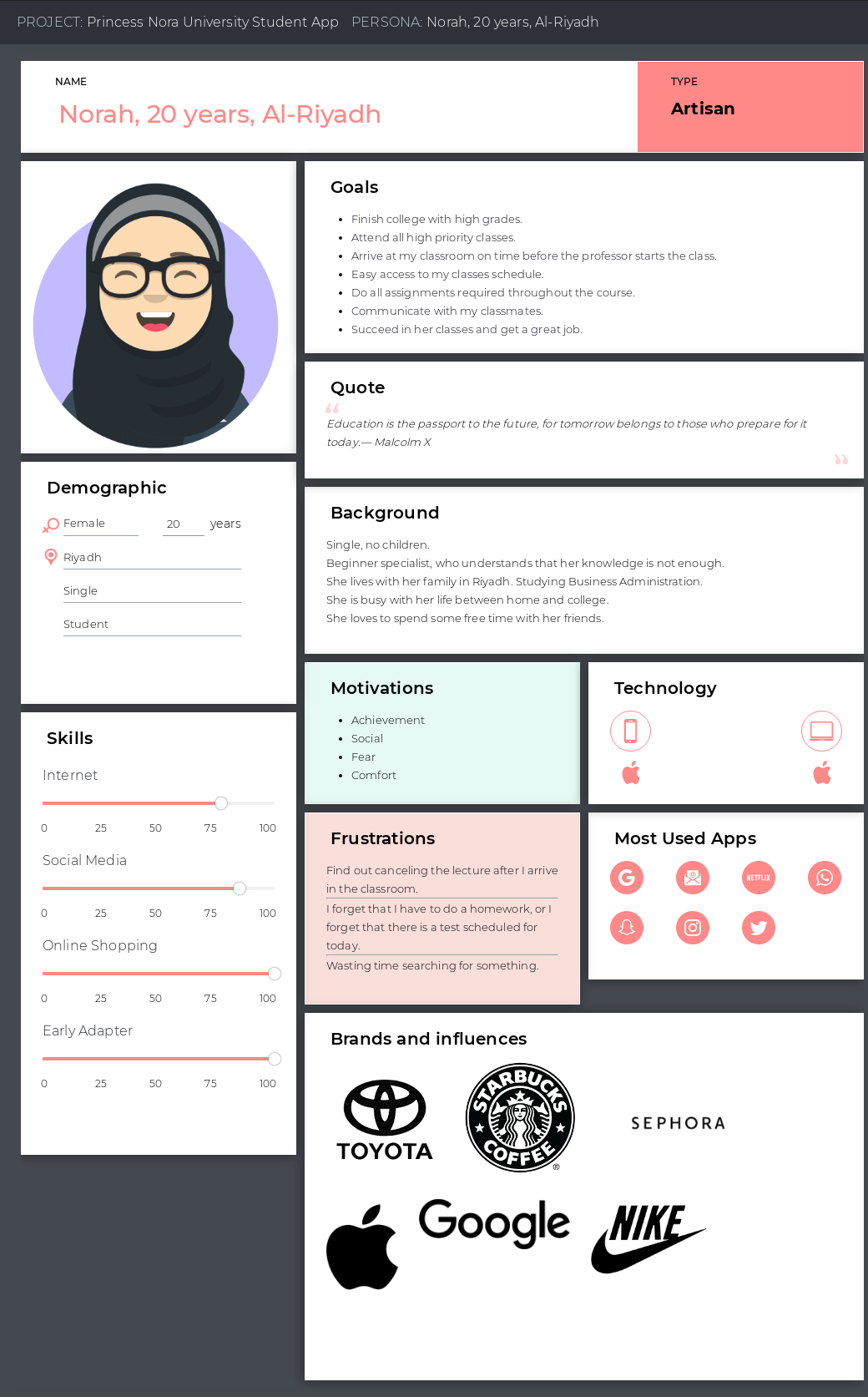 Nourah University Students App. - Student Persona