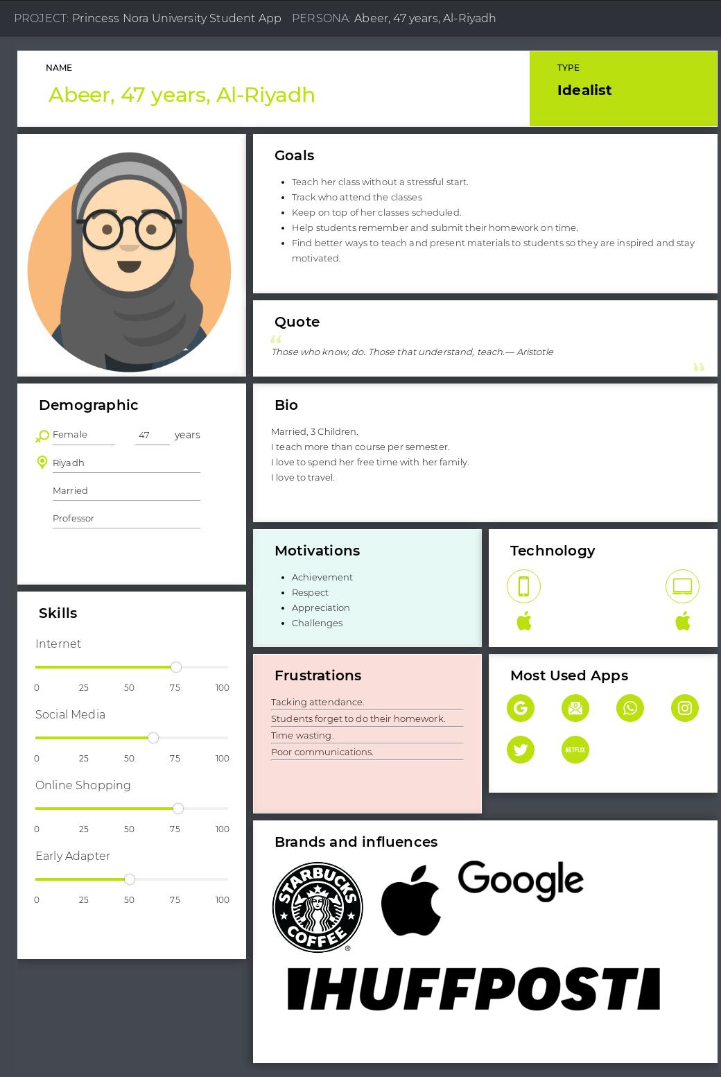 Nourah University Students App. - Pofessor Persona