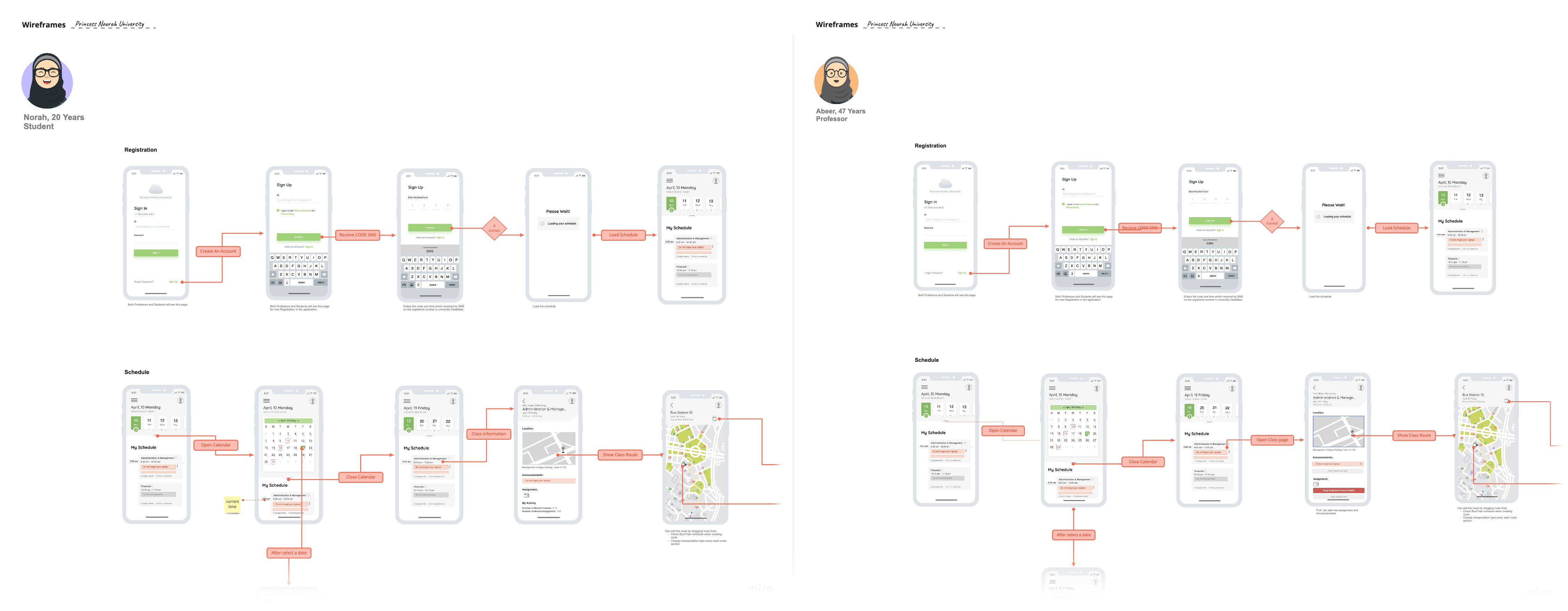 ity Mobile Application Wireframes