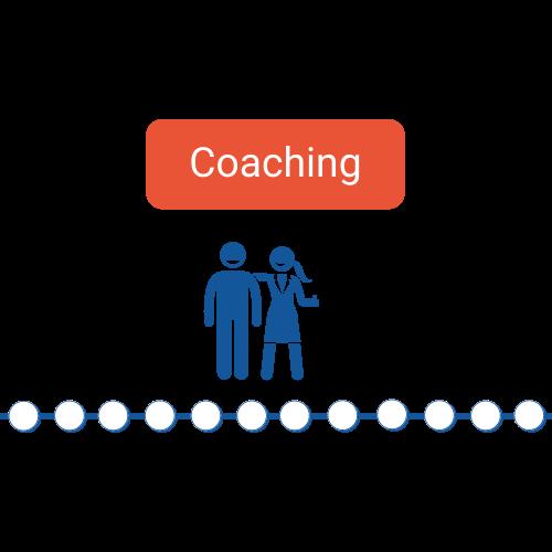 Icone 3. Coaching