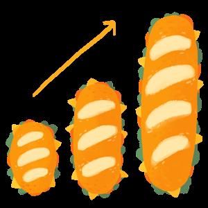 Three sandwiches arranged in a row like a growing bar graph.