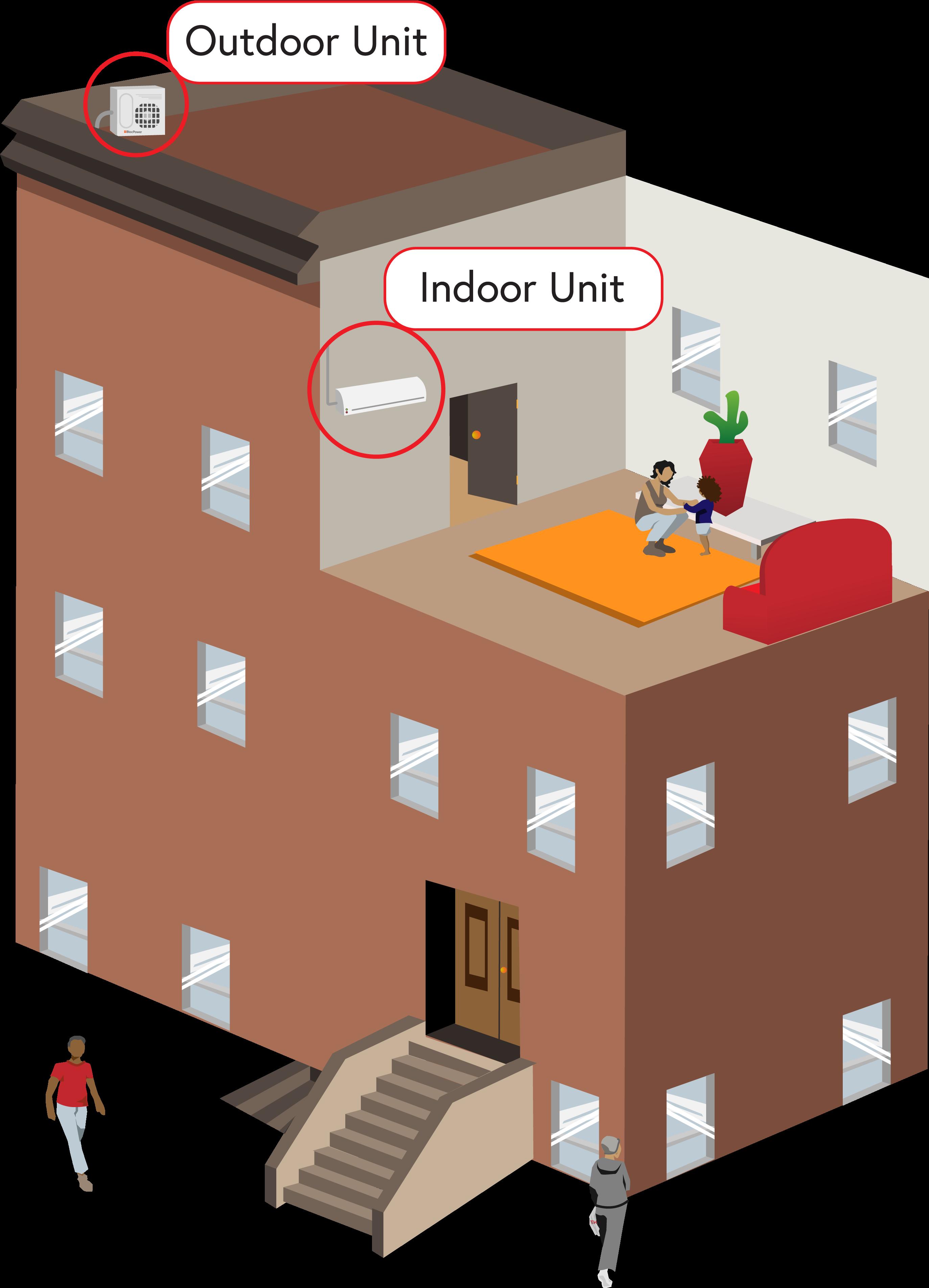 Diagram showing indoor and outdoor air-source heat pump components