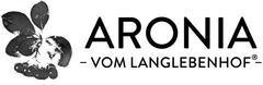 Aronia Logo Google Ads Academy