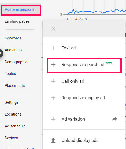 Ad Extensions in google ads screenshot