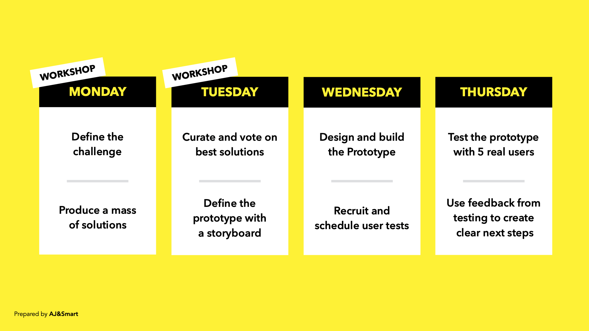 Design Sprint Day Schedule and Tasks