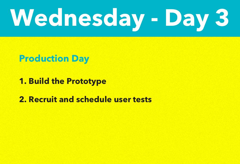 Design Sprint 2.0 Day 3 Wednesday