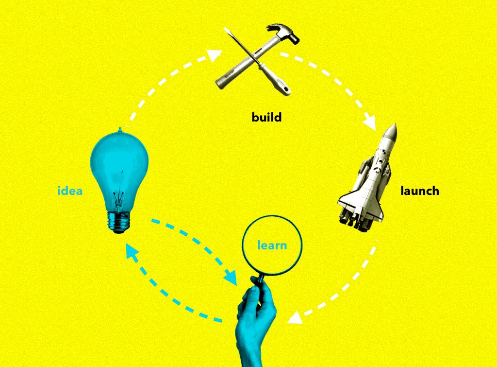 Design Sprint method