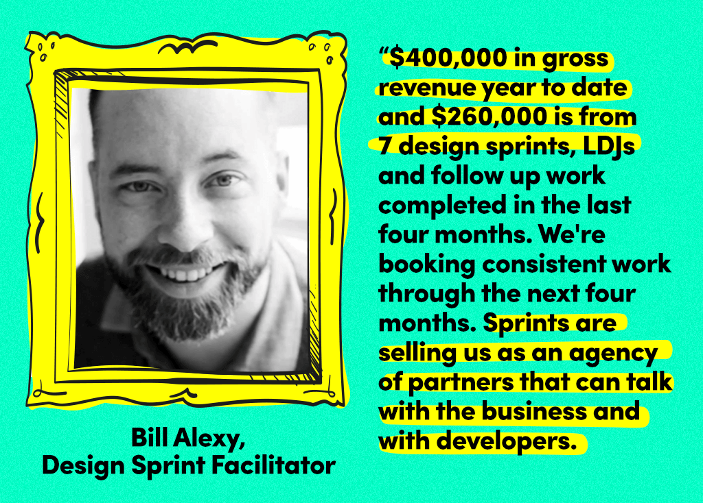 Design Sprint Masterclass review