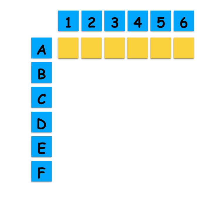 User test Flow example
