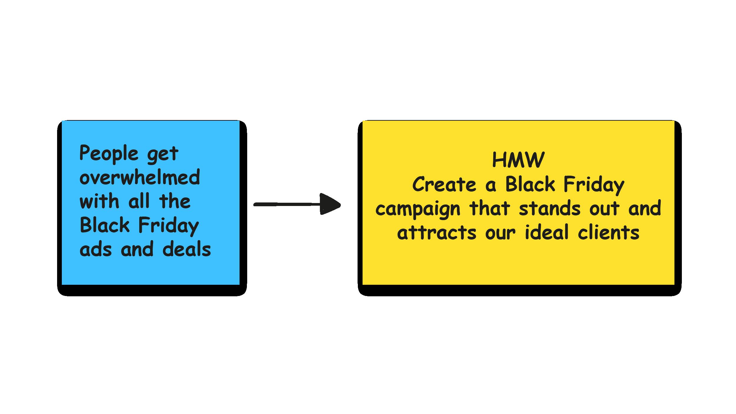 HMW for marketing challenge