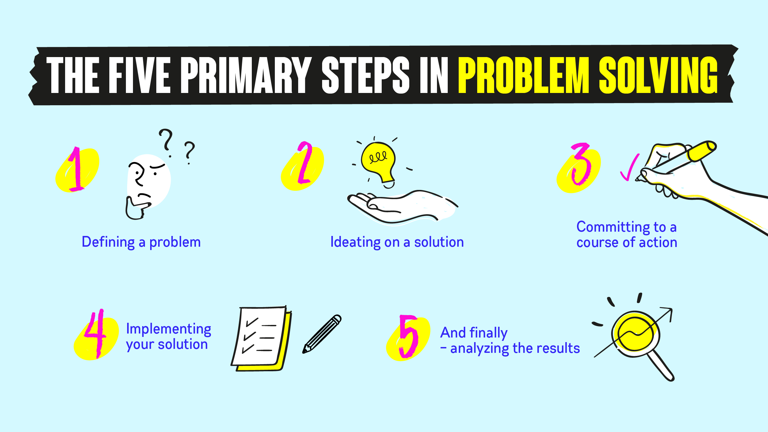 The 5 stages of problem-solving