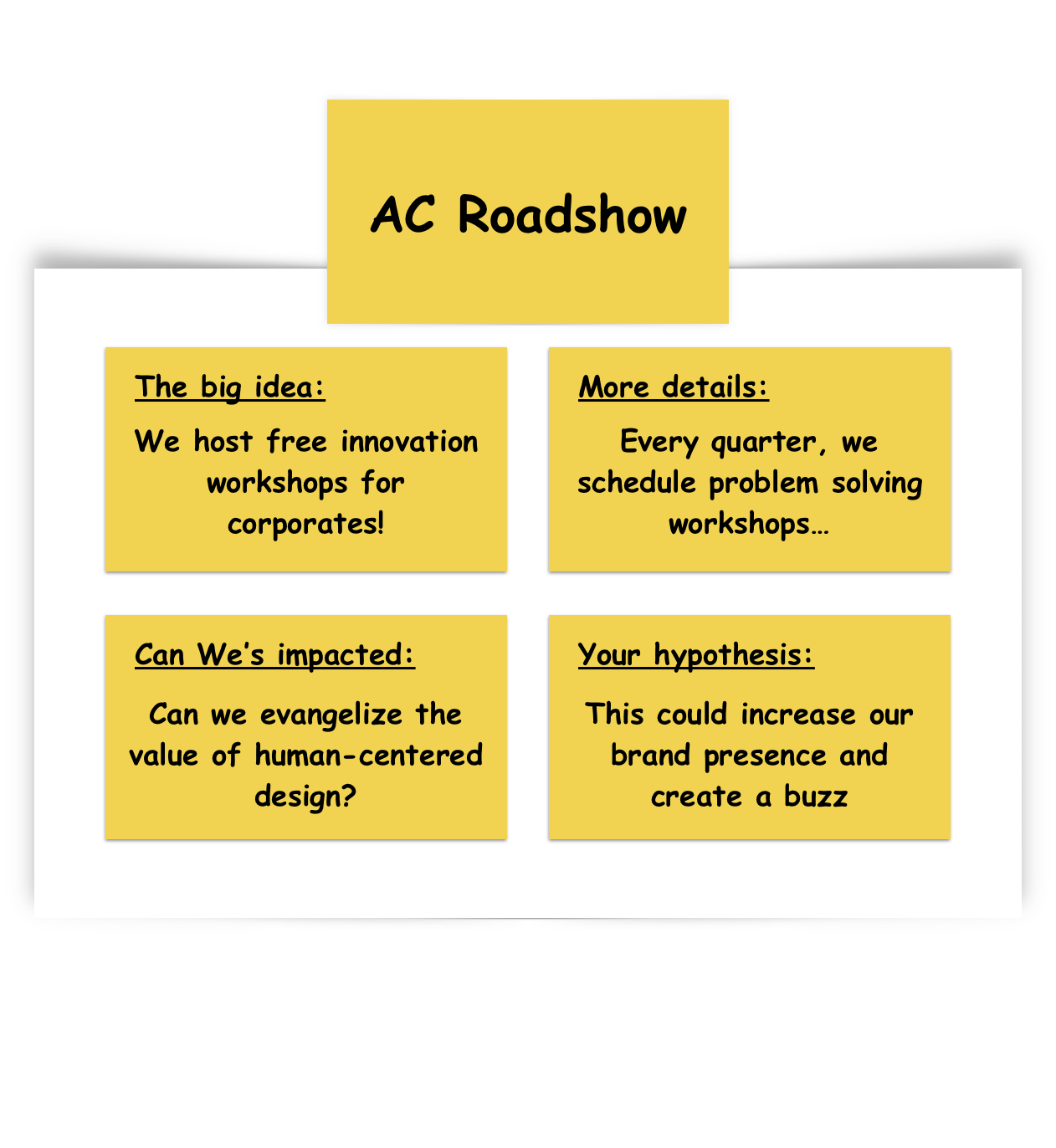 Four Panel Concept Exercise Demo