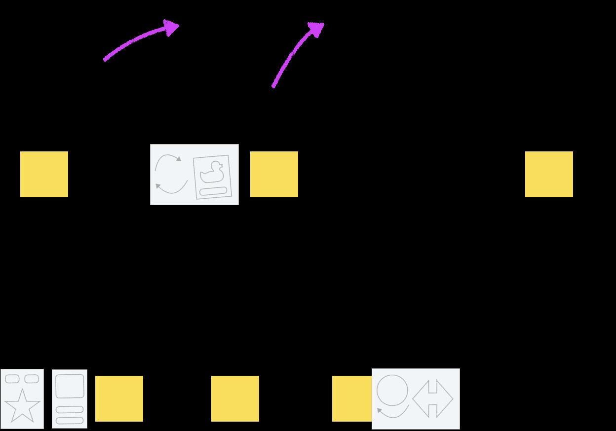 Breadboarding exercise example