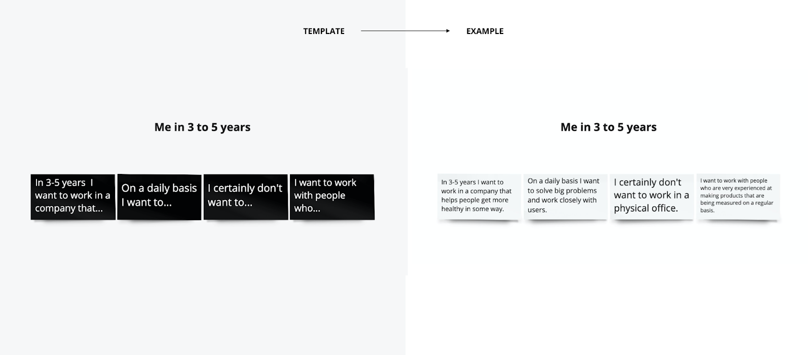 An example of outlining your strategic career goal