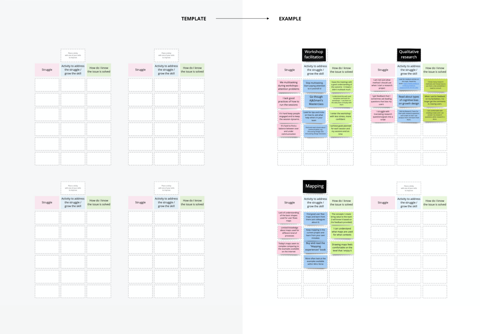 Template for Plan Strategic Activities