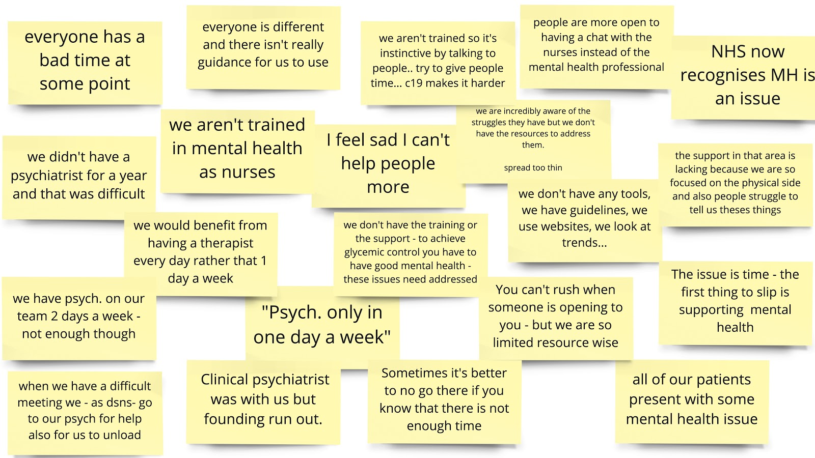 Quotes from Diabetes Specialized Nurses when asked how they addressed the mental health needs of their patients.