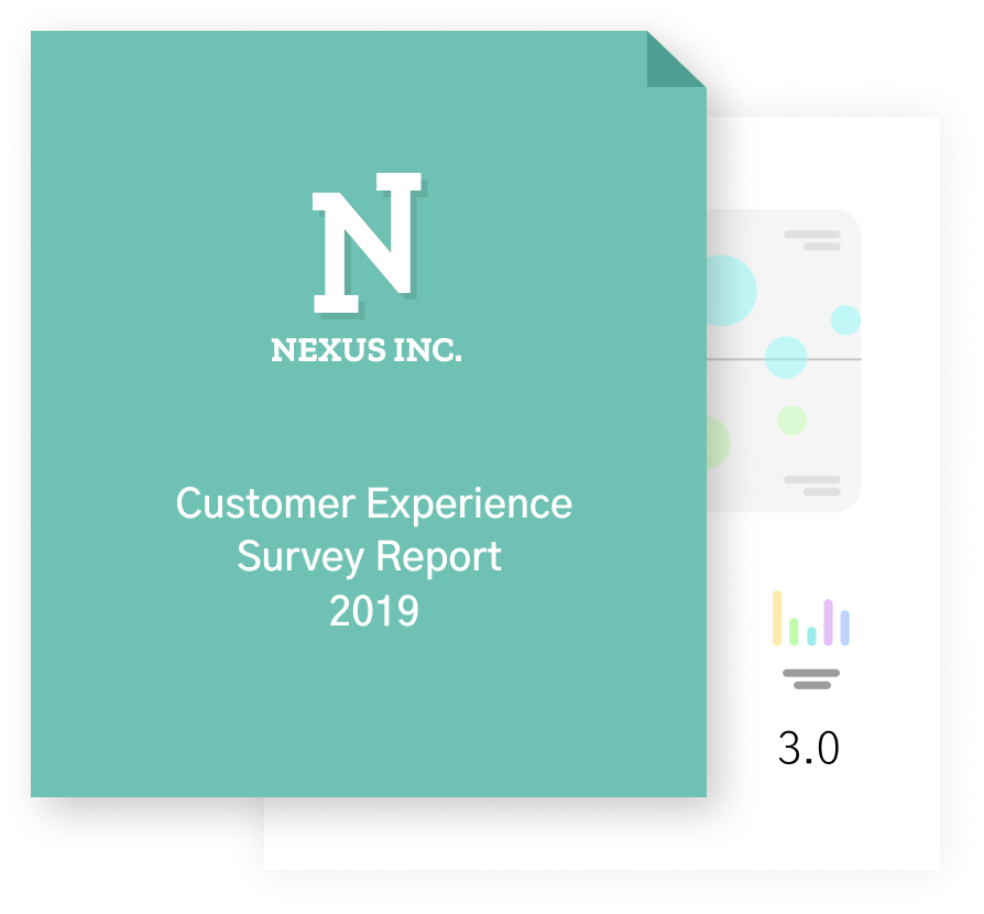 customized reports
