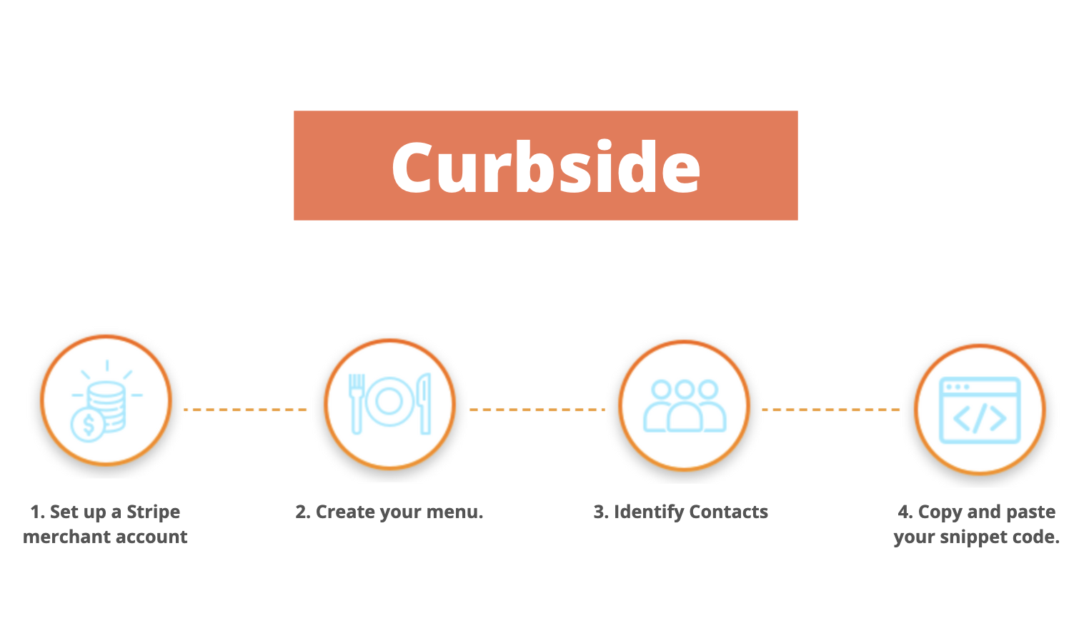 curbside-steps-to-get-set-up