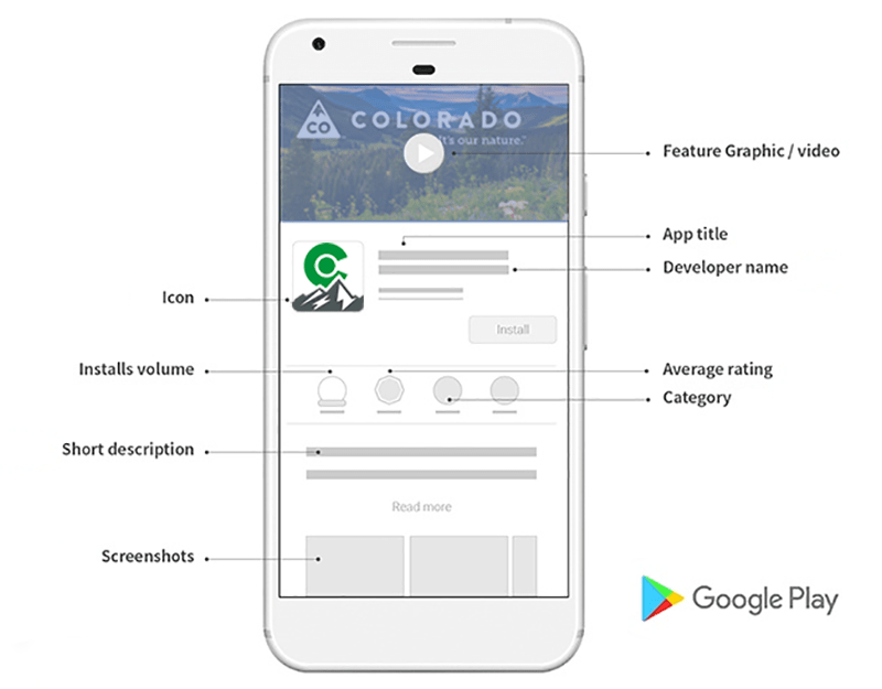 Google Play Store App Store Optimization