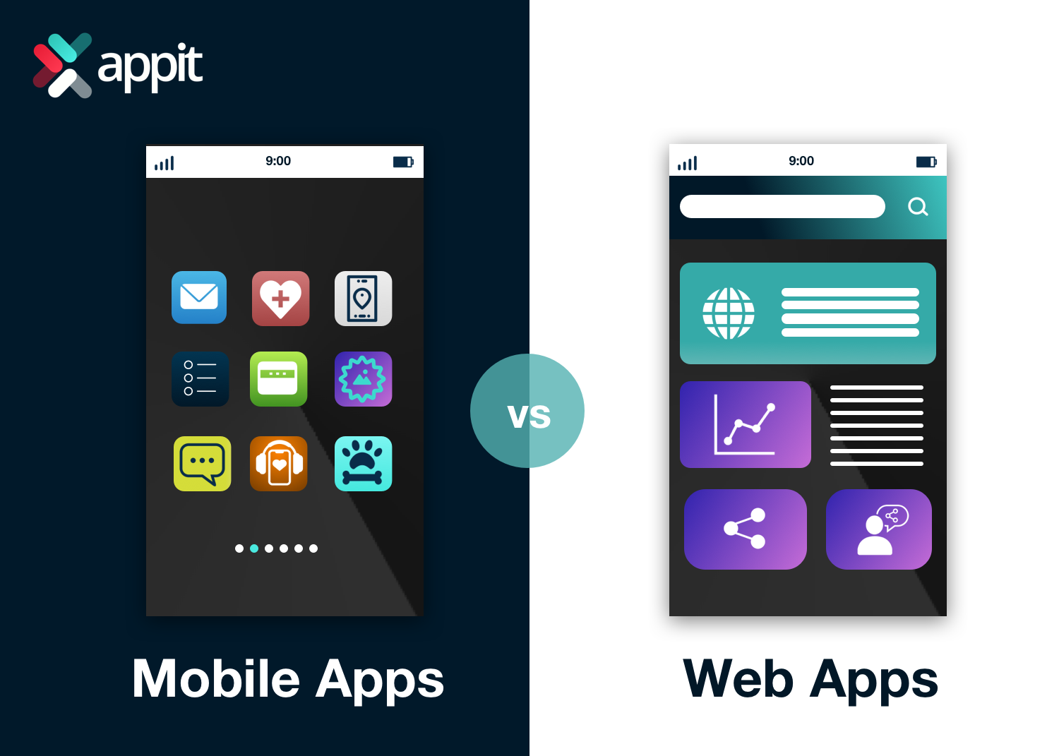 a mobile app and a web app