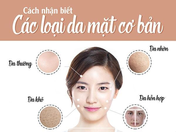 Mỗi loại da phù hợp với mỹ phẩm khác nhau