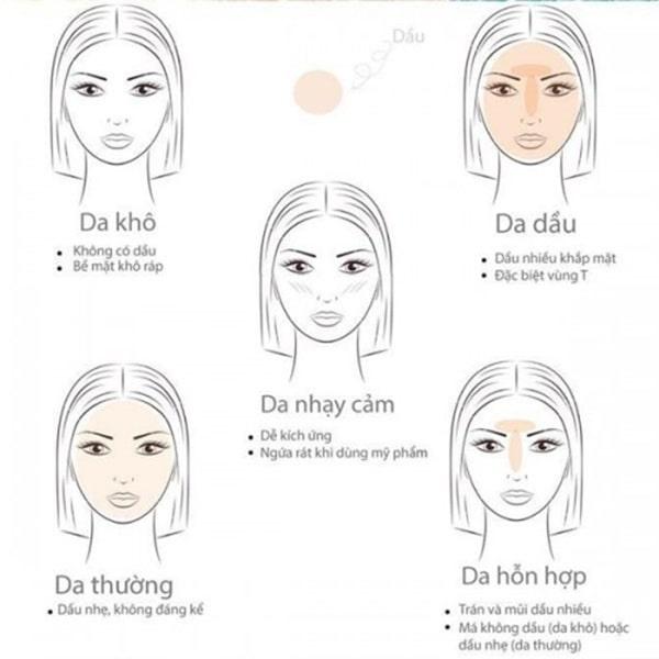Phương pháp chọn lọc xịt khoáng cho từng loại da