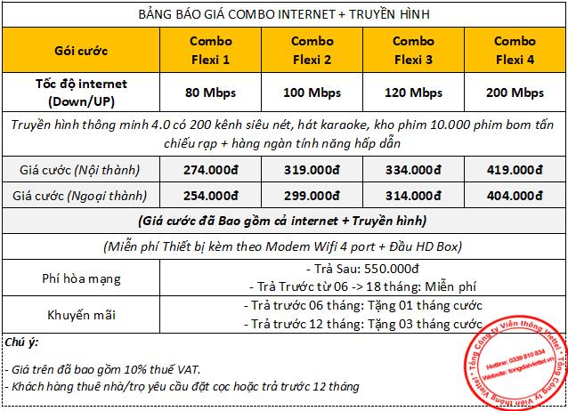 Báo giá gồm cả dịch vụ internet + truyền hình Viettel
