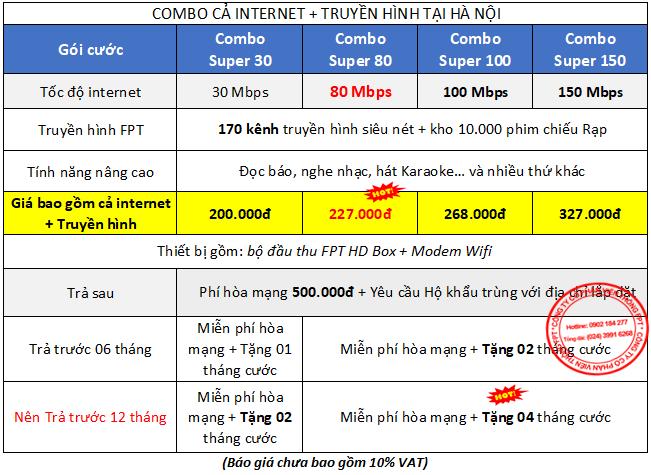 Báo giá combo internet & truyền hình FPT