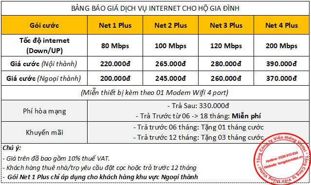 Báo giá chỉ có dịch vụ internet Viettel