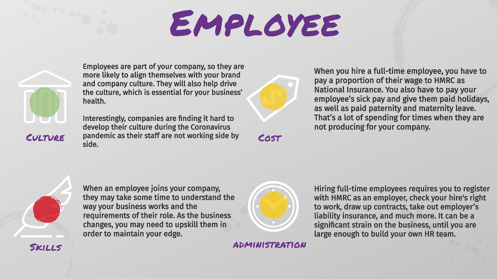 An infographic providing a summary of hiring an employee in 2021.
