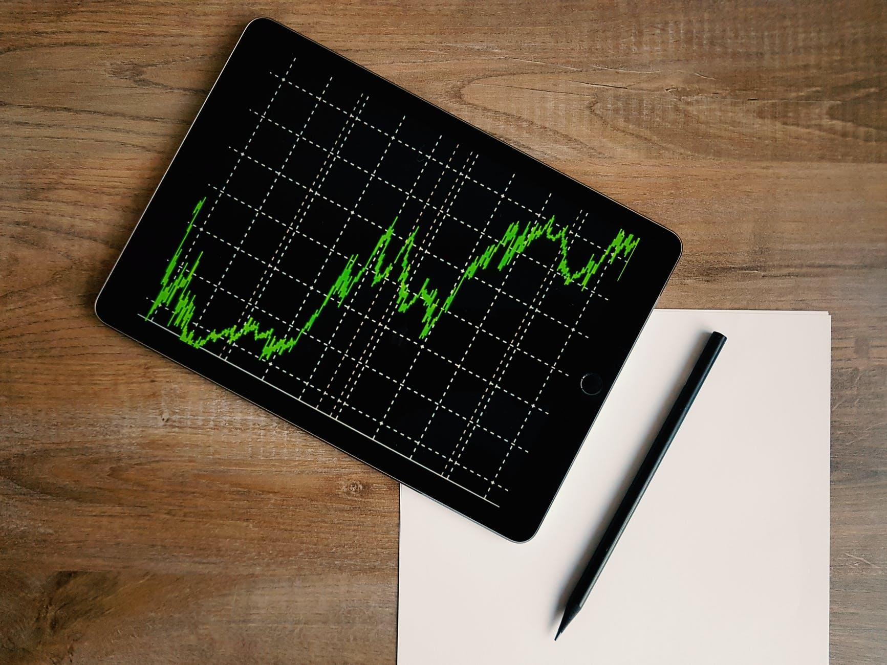Lựa chọn phù hợp cho nhà đầu tư trong mùa dịch Covid-19?