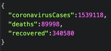 JSON data