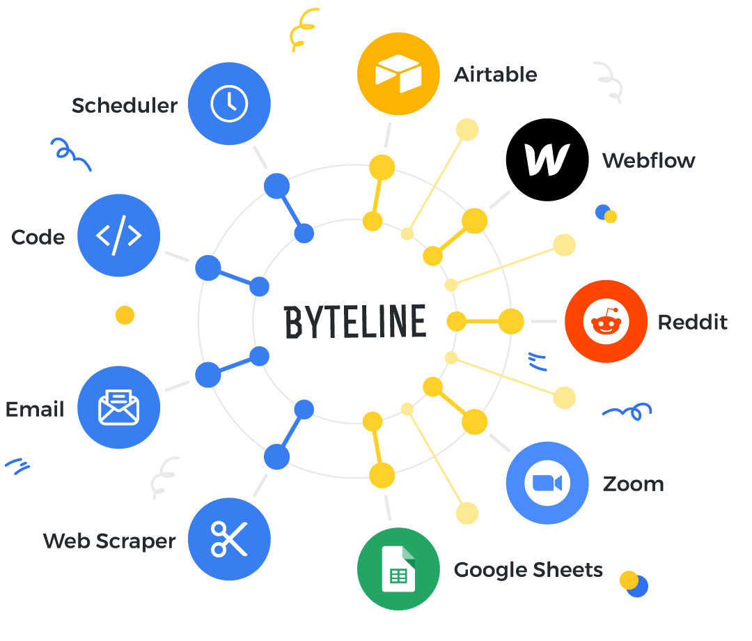 Integrations supported by Byteline