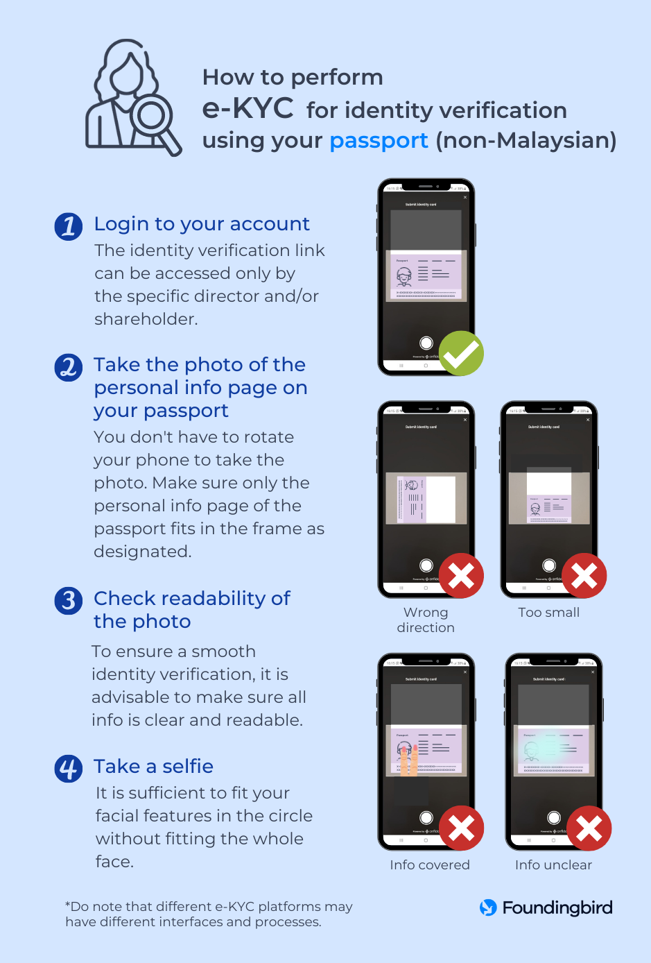 How to perform e-KYC for identity verification using a passport for non-Malaysians.