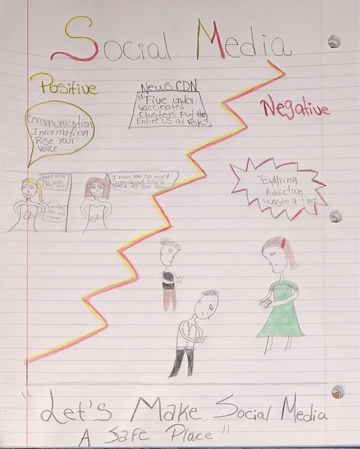 A drawing about social media's impact on society. Drawing by the author.