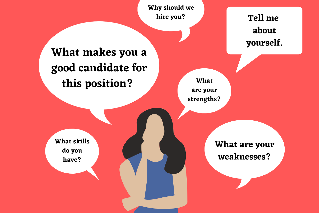 Edit of a person surrounded by interview questions. Art by the author.