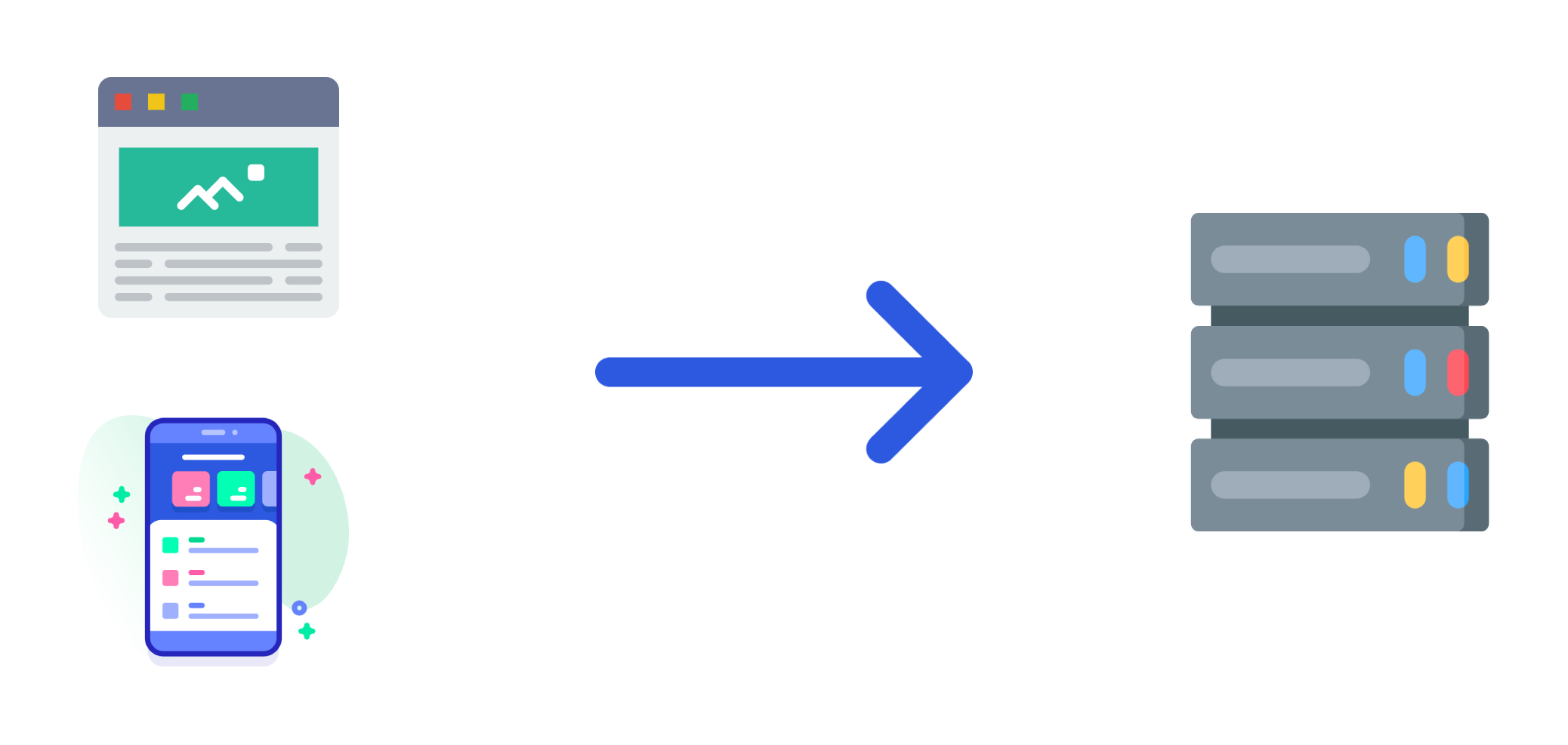 Trigger STATEWIZE flows directly from your existing backend or frontend application