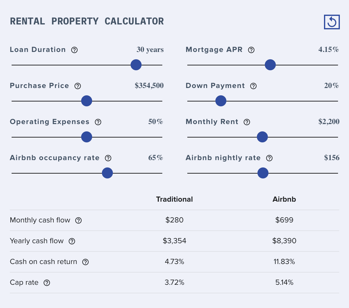 Lofty AI ROI calculator for cash on cash return, cap rate, and cash flow