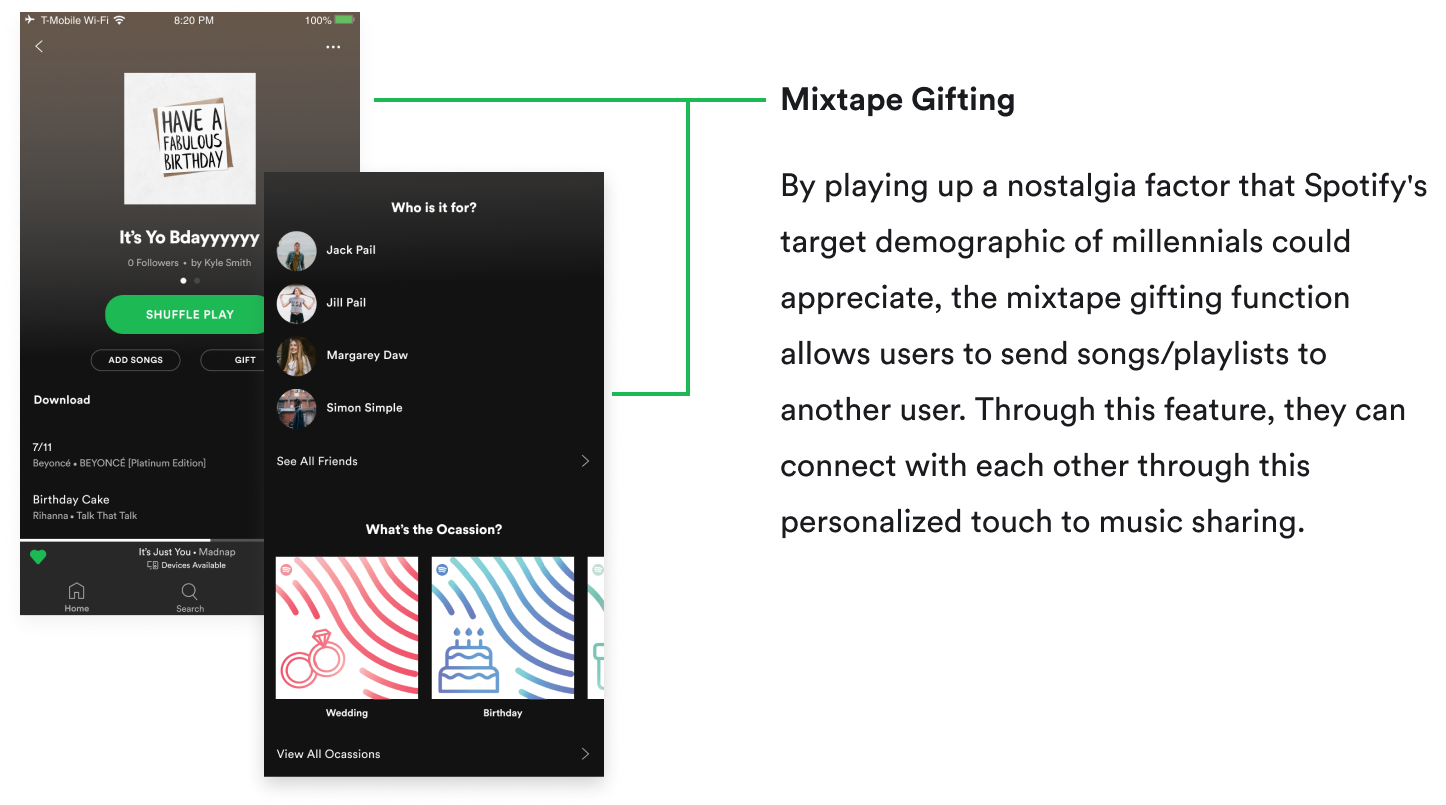 Picture of Spotify's Screens for Mixtape Gifting