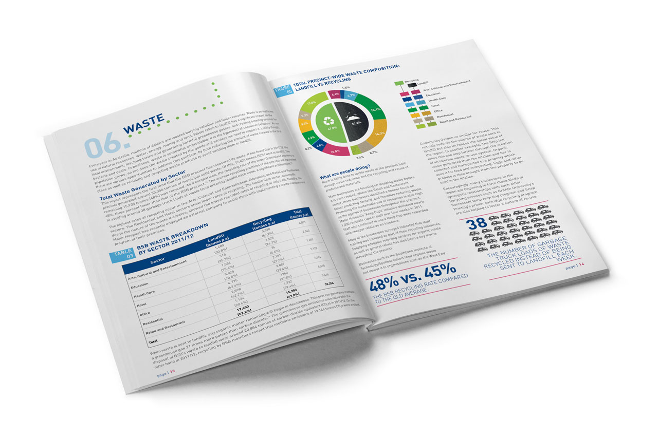 BSBs sustainability report thumb