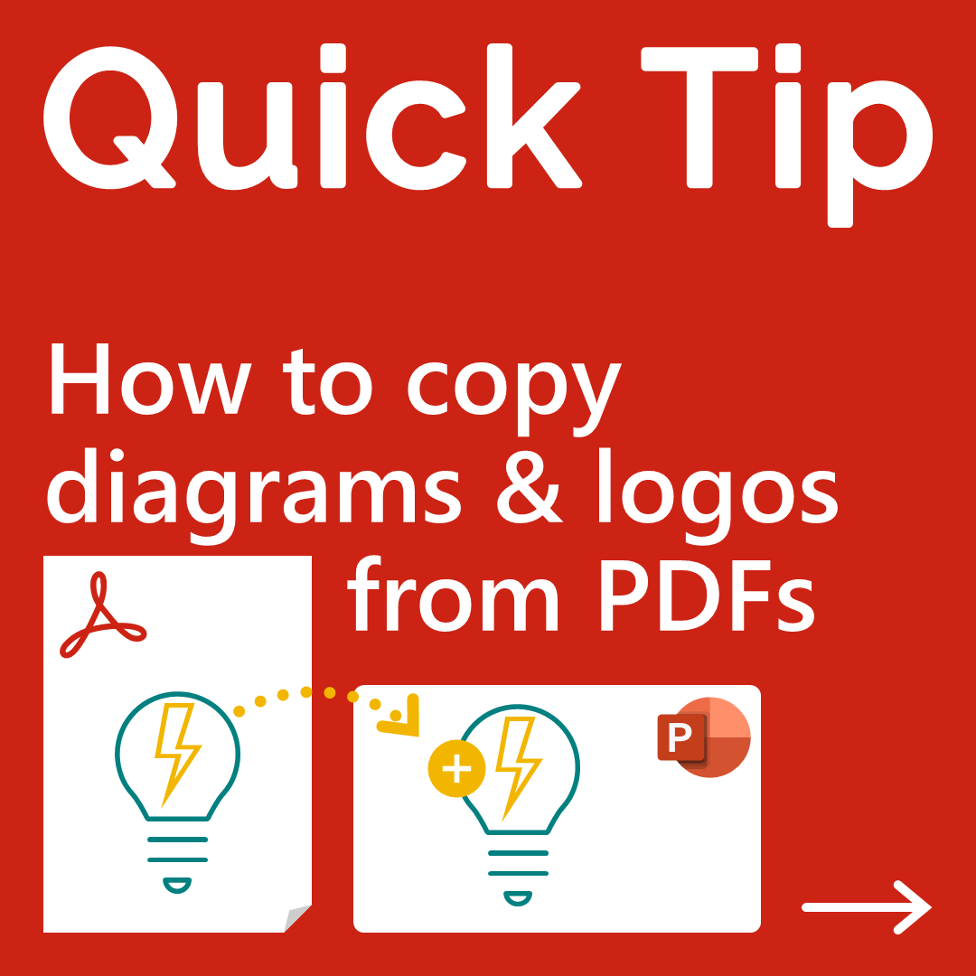 Article title plus short animation of a diagram moving from a PDF file to a PowerPoint slide