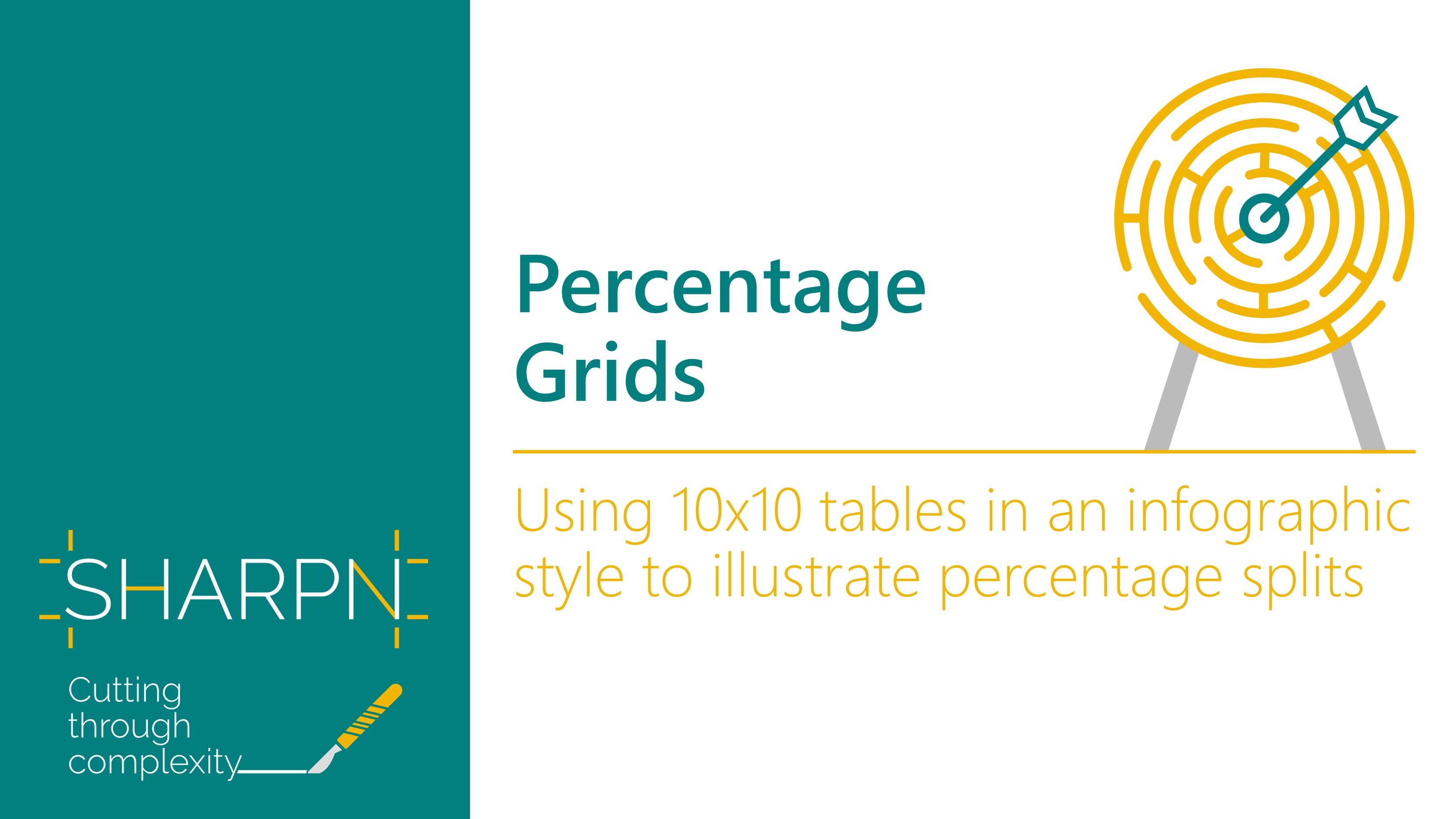 10x10 percentage grids