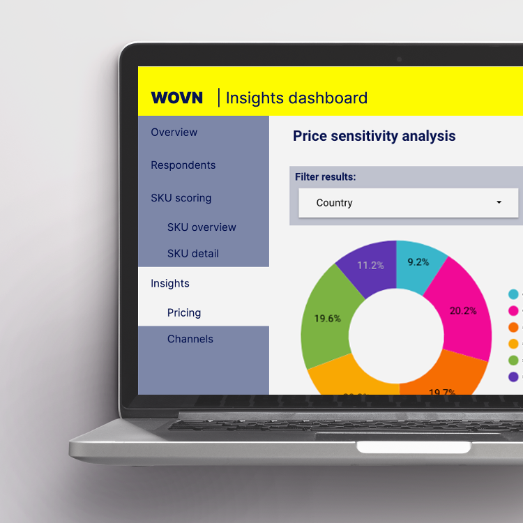 Wovn's consumer insights dashboard for fashion buyers and marketers