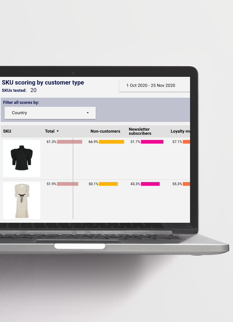 Wovn's consumer insights dashboard shows which SKUs are most popular