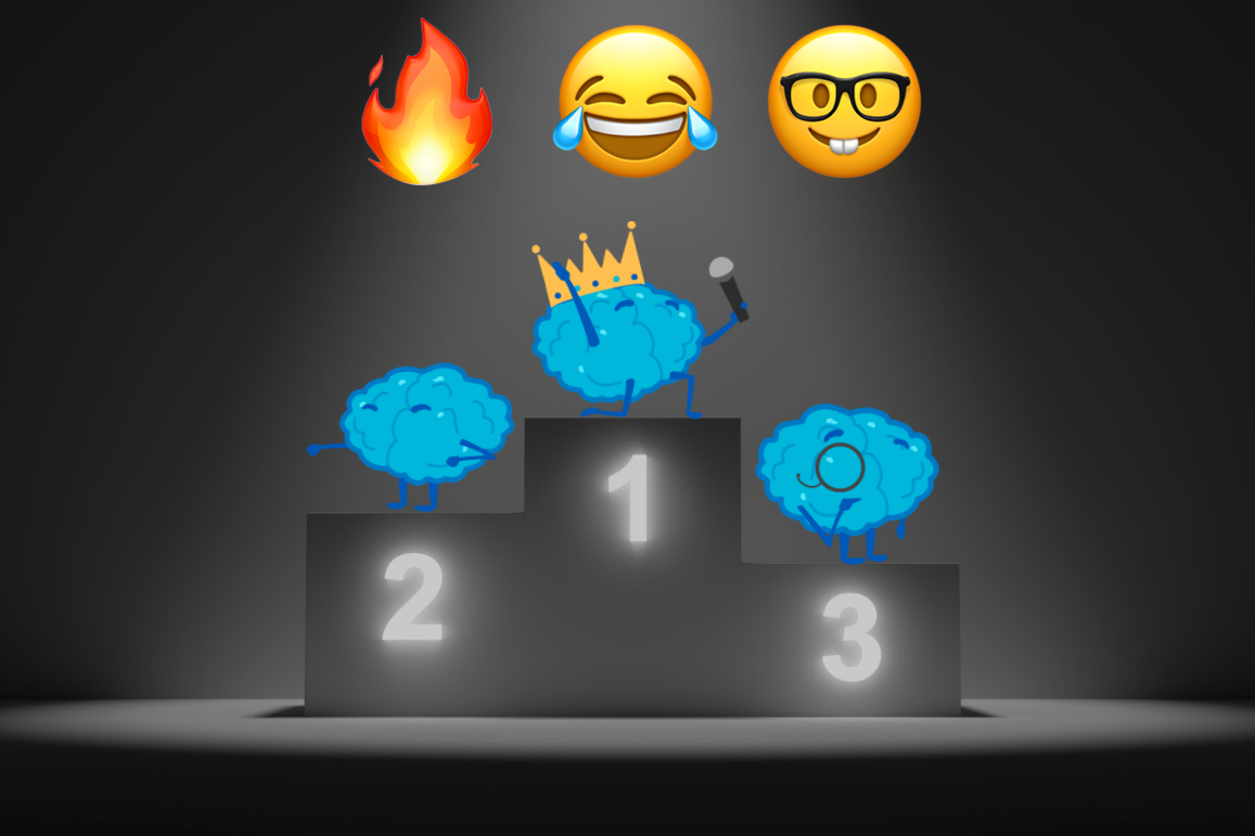 Emojis for When Your Answer Is Wrong But Made Us Laugh