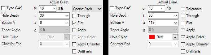 Holes Parameters