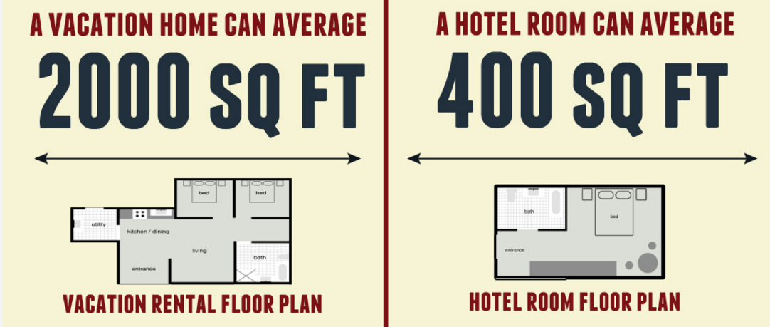 example_of_why_hotels_are_afraid_of_vacation_rentals