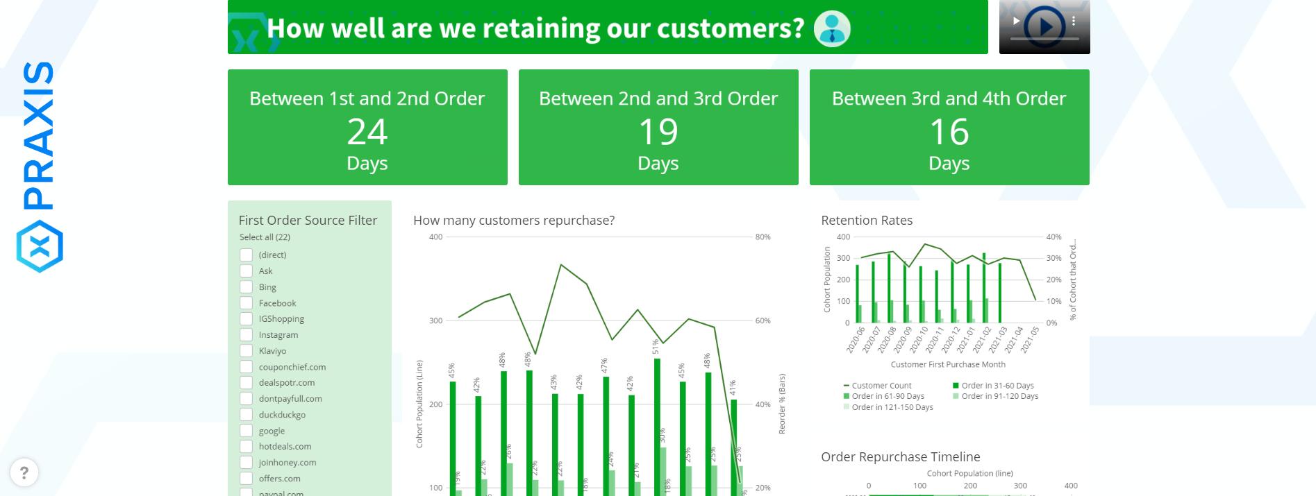 Customer Retention Dashboard