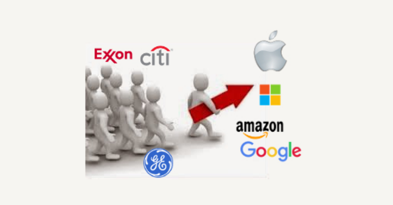 Trends Drive Value - Apple, Amazon, Google, Facebook, Microsoft