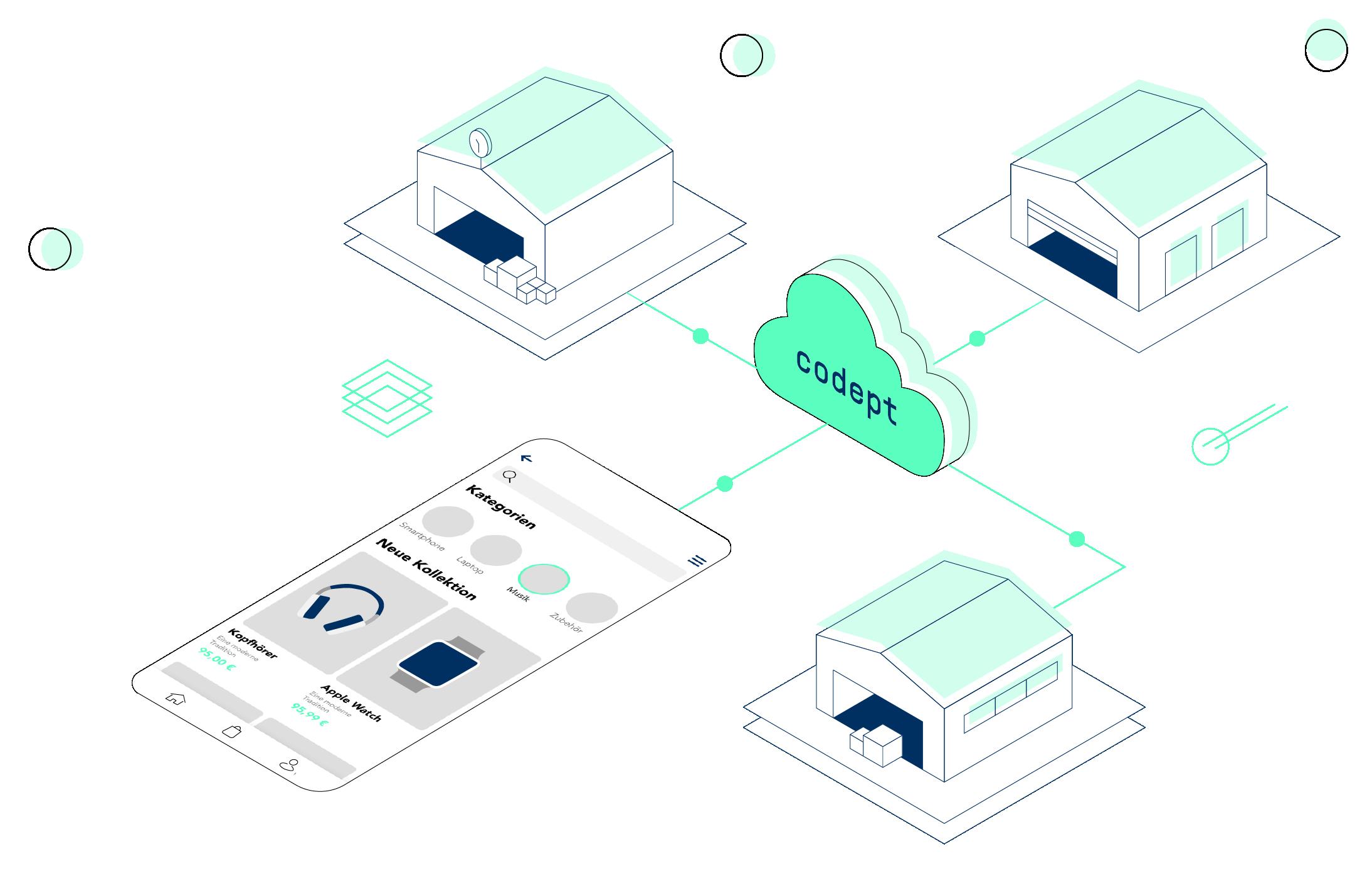 Logistik und e-commerce verbinden, fulfillment, lagerstandorte
